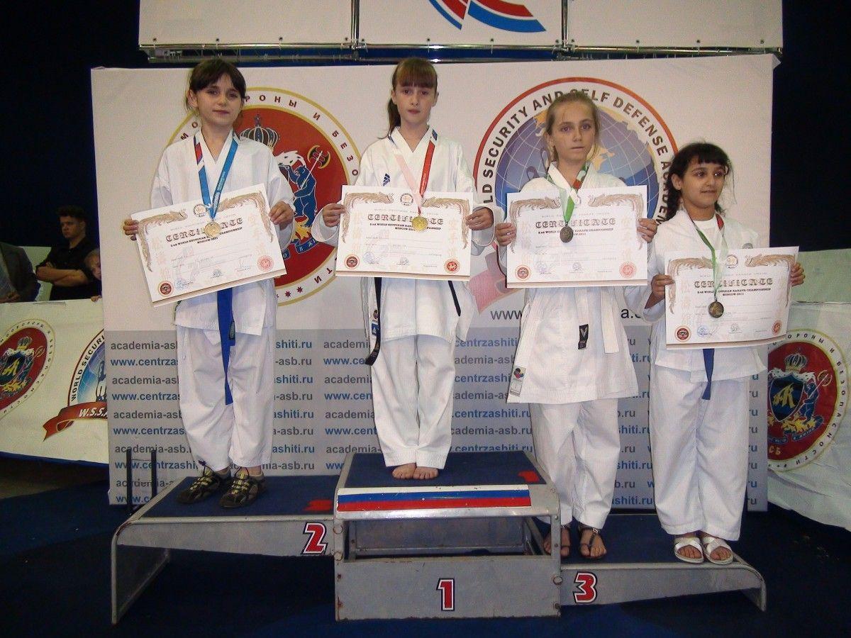 0 чемпионат мира по каратэ, 2014, актау